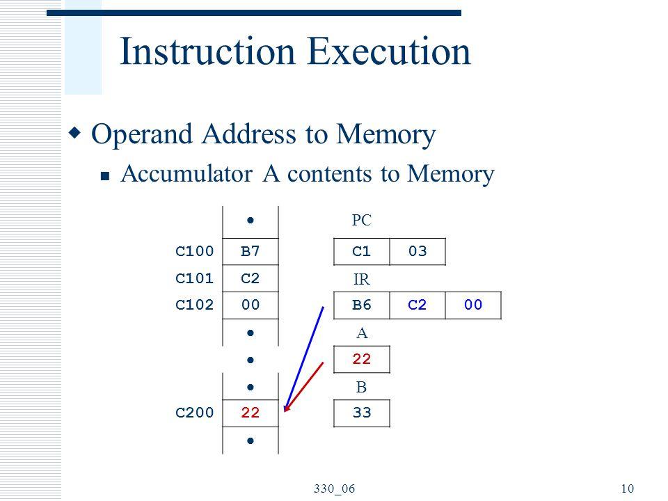 330_0610 Instruction Execution  Operand Address to Memory Accumulator A contents to Memory  PC C100B7C103 C101C2 IR C10200B6C200  A  22  B C20022