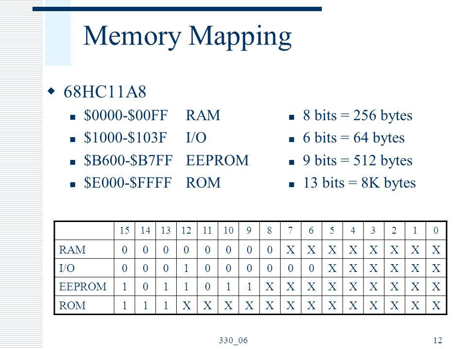 330_0612 Memory Mapping  68HC11A8 $0000-$00FFRAM $1000-$103FI/O $B600-$B7FFEEPROM $E000-$FFFFROM 8 bits = 256 bytes 6 bits = 64 bytes 9 bits = 512 by