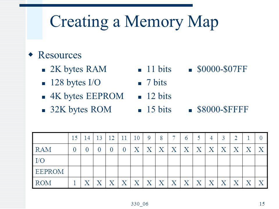 330_0615 Creating a Memory Map  Resources 2K bytes RAM 128 bytes I/O 4K bytes EEPROM 32K bytes ROM 11 bits 7 bits 12 bits 15 bits 1514131211109876543