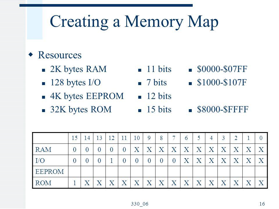 330_0616 Creating a Memory Map  Resources 2K bytes RAM 128 bytes I/O 4K bytes EEPROM 32K bytes ROM 11 bits 7 bits 12 bits 15 bits 1514131211109876543