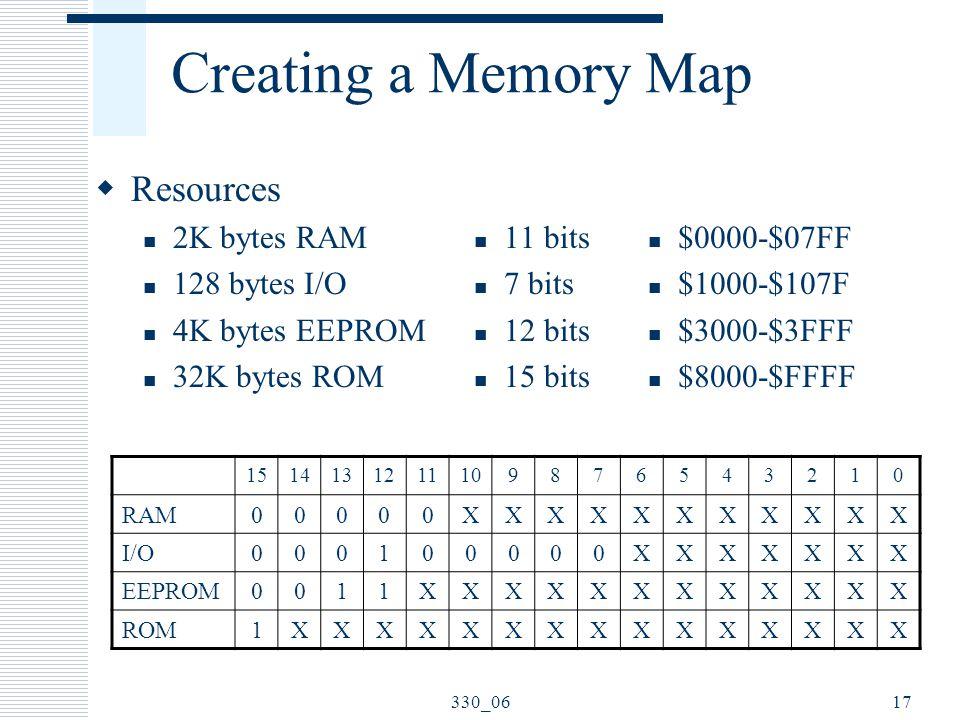330_0617 Creating a Memory Map  Resources 2K bytes RAM 128 bytes I/O 4K bytes EEPROM 32K bytes ROM 11 bits 7 bits 12 bits 15 bits 1514131211109876543