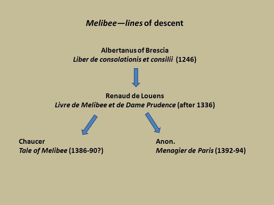 Melibee—lines of descent Albertanus of Brescia Liber de consolationis et consilii (1246) Renaud de Louens Livre de Melibee et de Dame Prudence (after