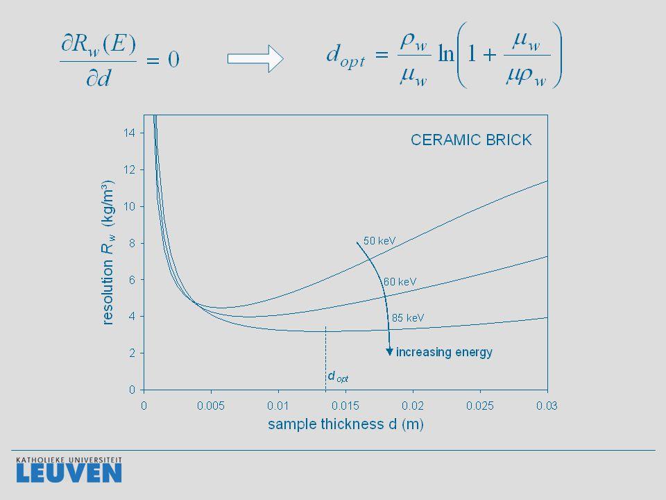 Attenuation coefficients