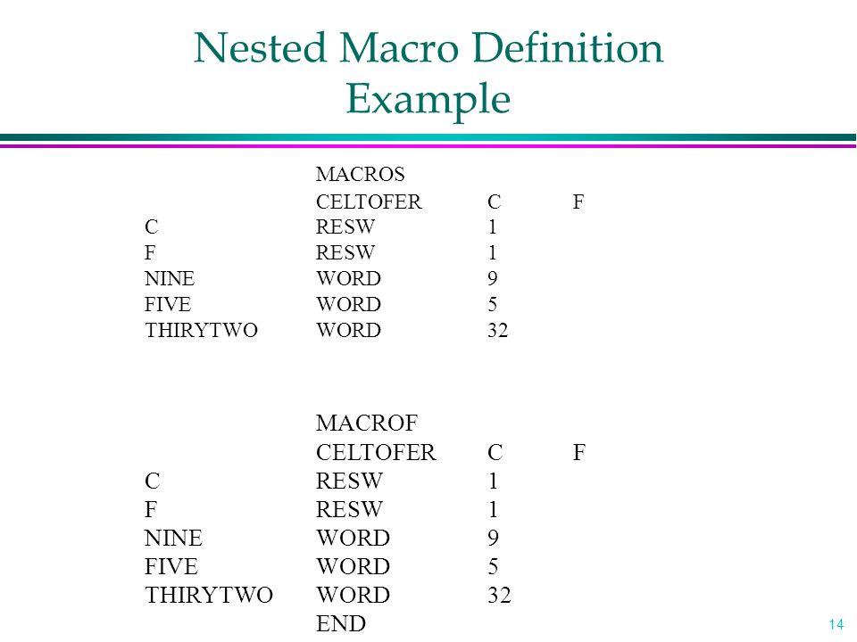 14 MACROS CELTOFERC F CRESW1 FRESW1 NINEWORD9 FIVEWORD5 THIRYTWOWORD32 MACROF CELTOFERC F CRESW1 FRESW1 NINEWORD9 FIVEWORD5 THIRYTWOWORD32 END Nested Macro Definition Example