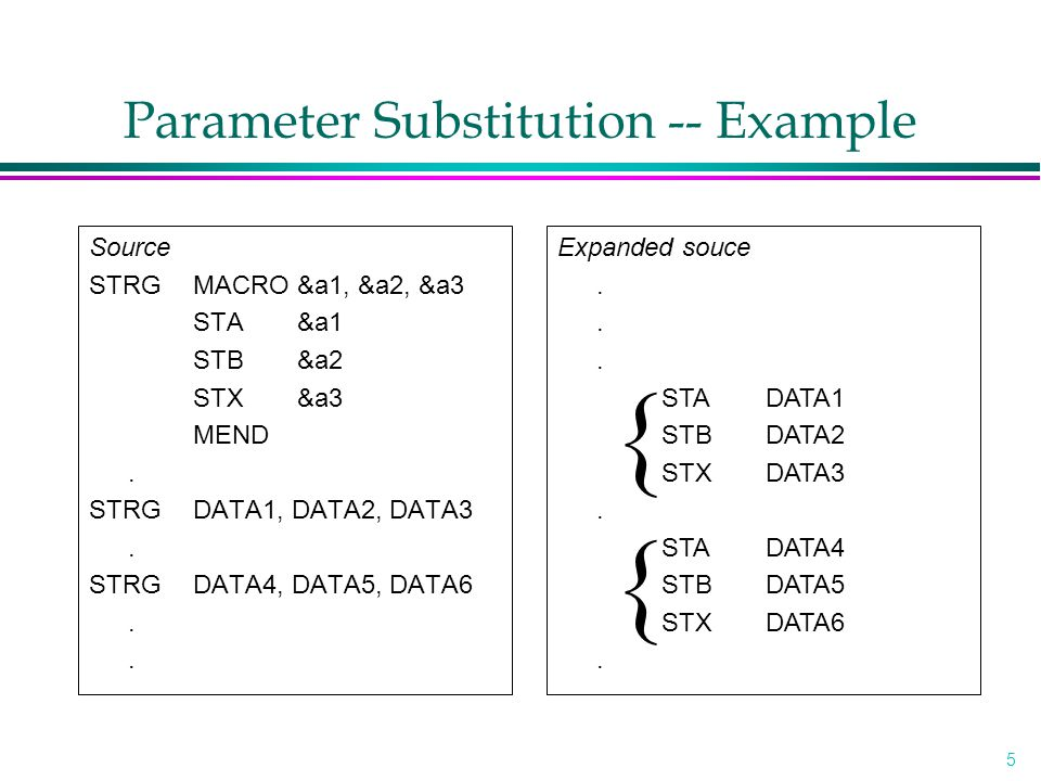 5 Parameter Substitution -- Example Source STRG MACRO&a1, &a2, &a3 STA&a1 STB&a2 STX&a3 MEND.