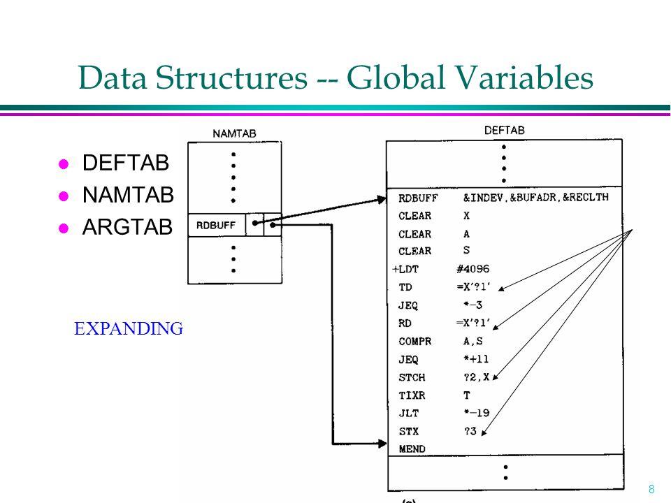 8 Data Structures -- Global Variables l DEFTAB l NAMTAB l ARGTAB EXPANDING