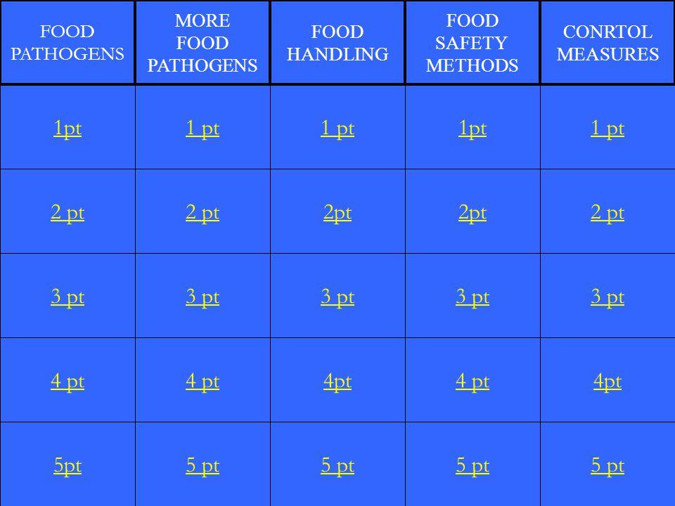 2 pt 3 pt 4 pt 5pt 1 pt 2 pt 3 pt 4 pt 5 pt 1 pt 2pt 3 pt 4pt 5 pt 1pt 2pt 3 pt 4 pt 5 pt 1 pt 2 pt 3 pt 4pt 5 pt 1pt FOOD PATHOGENS MORE FOOD PATHOGENS FOOD HANDLING FOOD SAFETY METHODS CONRTOL MEASURES