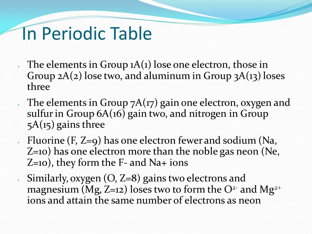 In Periodic Table The elements in Group 1A(1) lose one electron, those in Group 2A(2) lose two, and aluminum in Group 3A(13) loses three The elements in Group 7A(17) gain one electron, oxygen and sulfur in Group 6A(16) gain two, and nitrogen in Group 5A(15) gains three Fluorine (F, Z=9) has one electron fewer and sodium (Na, Z=10) has one electron more than the noble gas neon (Ne, Z=10), they form the F- and Na+ ions Similarly, oxygen (O, Z=8) gains two electrons and magnesium (Mg, Z=12) loses two to form the O 2- and Mg 2+ ions and attain the same number of electrons as neon