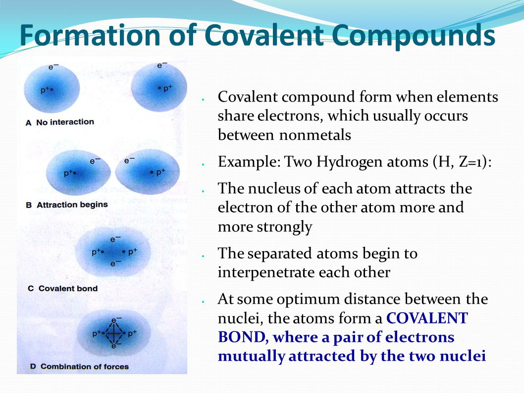 Formation of Covalent Compounds Covalent compound form when elements share electrons, which usually occurs between nonmetals Example: Two Hydrogen atoms (H, Z=1): The nucleus of each atom attracts the electron of the other atom more and more strongly The separated atoms begin to interpenetrate each other At some optimum distance between the nuclei, the atoms form a COVALENT BOND, where a pair of electrons mutually attracted by the two nuclei