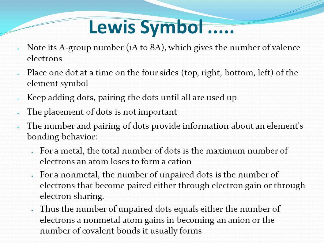 Lewis Symbol.....