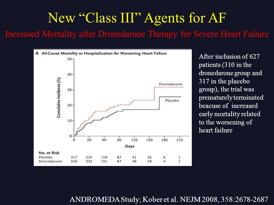 "Increased Mortality after Dronedarone Therapy for Severe Heart Failure New ""Class III"" Agents for AF ANDROMEDA Study; Kober et al. NEJM 2008, 358:2678"