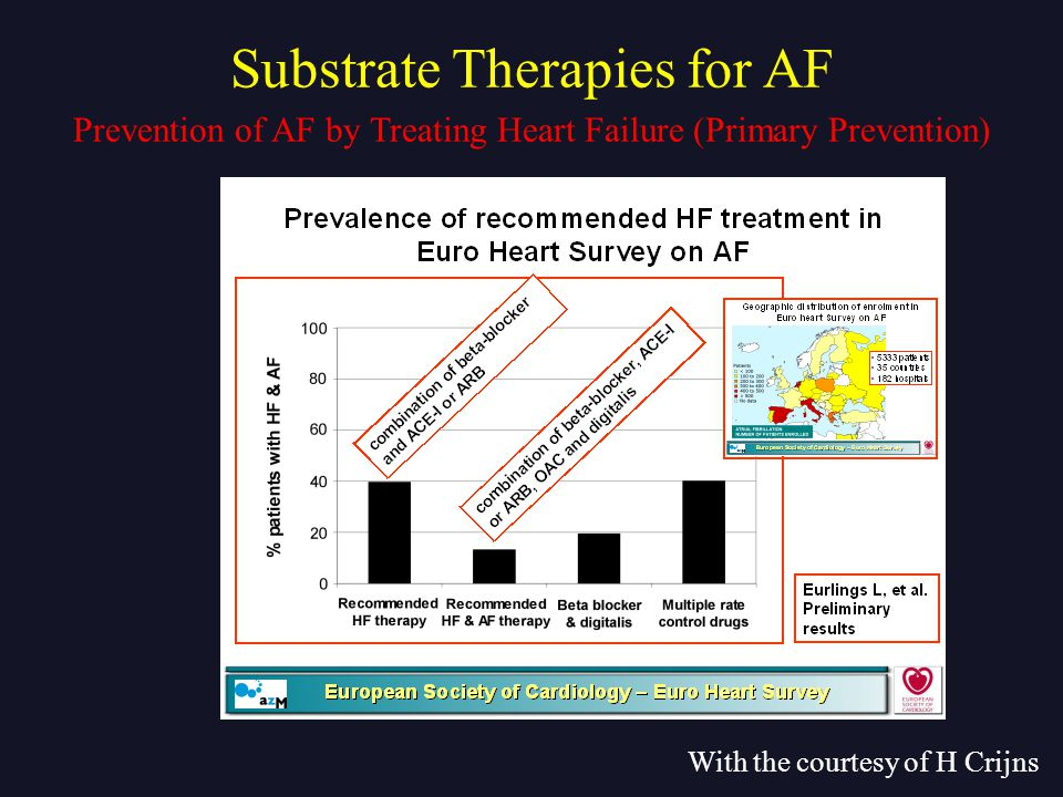 With the courtesy of H Crijns Prevention of AF by Treating Heart Failure (Primary Prevention) Substrate Therapies for AF