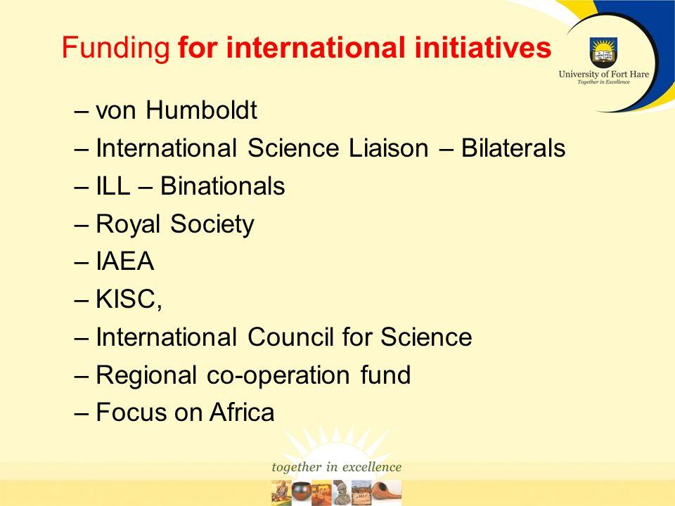 Funding for international initiatives –von Humboldt –International Science Liaison – Bilaterals –ILL – Binationals –Royal Society –IAEA –KISC, –Intern