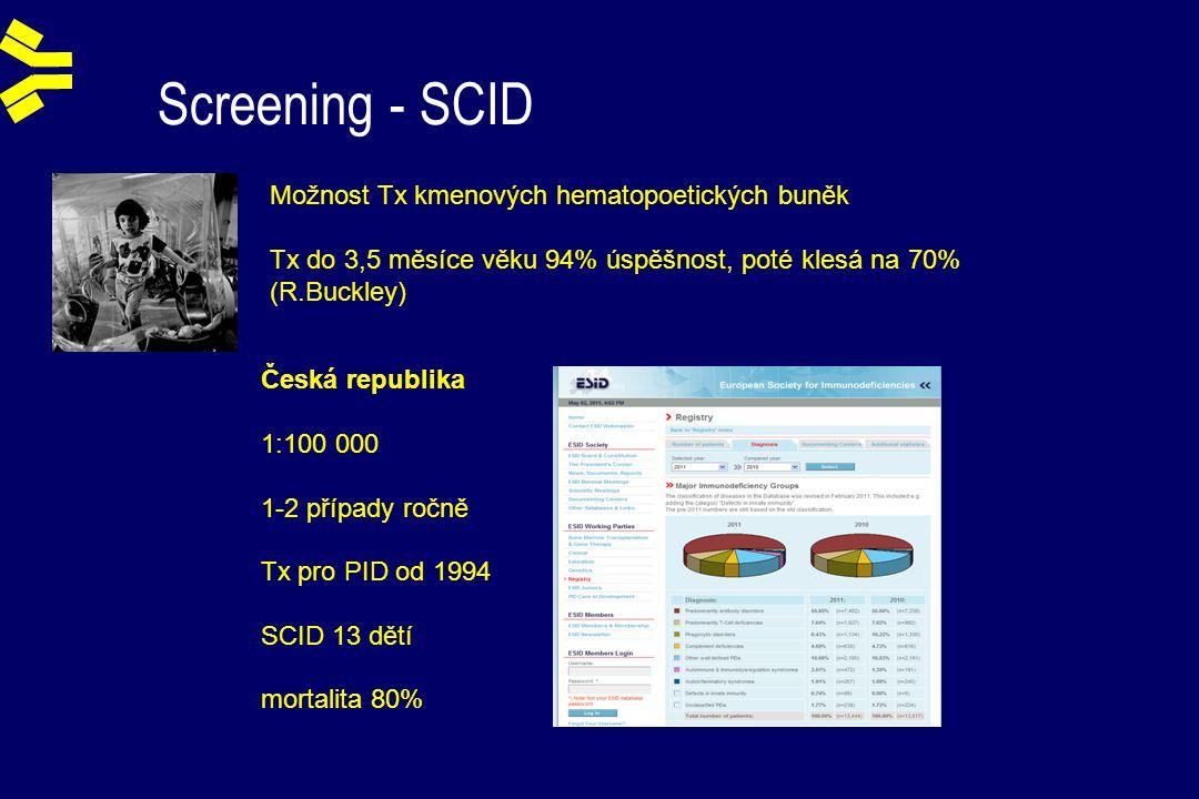 Screening - SCID Česká republika 1:100 000 1-2 případy ročně Tx pro PID od 1994 SCID 13 dětí mortalita 80% Možnost Tx kmenových hematopoetických buněk