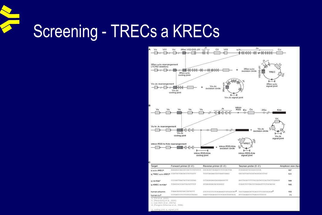 Screening - TRECs a KRECs