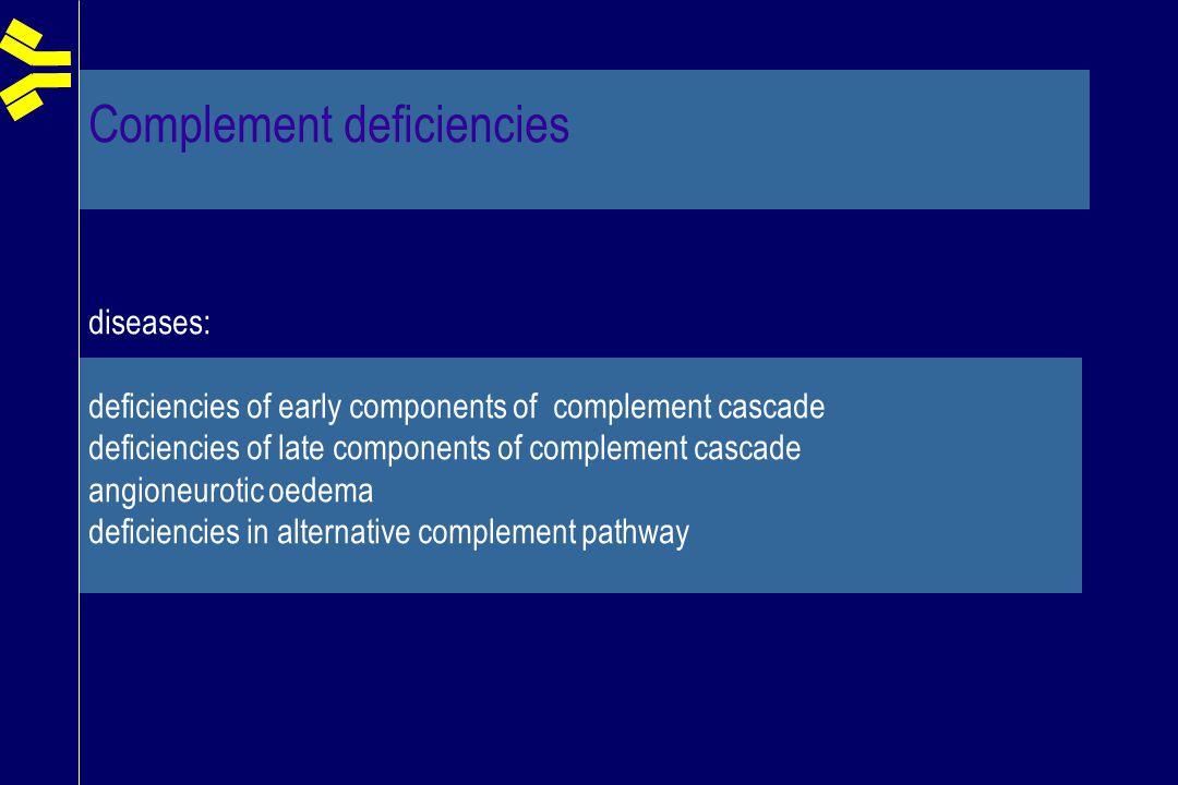 Complement deficiencies diseases: deficiencies of early components of complement cascade deficiencies of late components of complement cascade angione