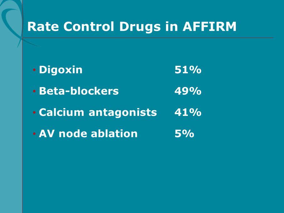 Rate Control Drugs in AFFIRM Digoxin 51% Beta-blockers 49% Calcium antagonists 41% AV node ablation 5%