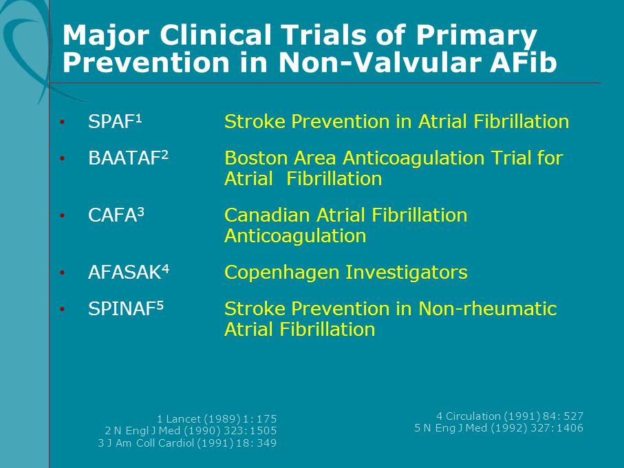 Major Clinical Trials of Primary Prevention in Non-Valvular AFib SPAF 1 Stroke Prevention in Atrial Fibrillation BAATAF 2 Boston Area Anticoagulation
