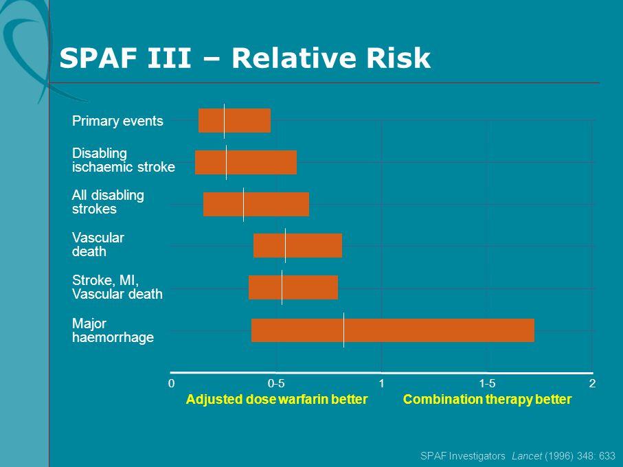 00-5121-5 Major haemorrhage Adjusted dose warfarin better Stroke, MI, Vascular death All disabling strokes Disabling ischaemic stroke Primary events C
