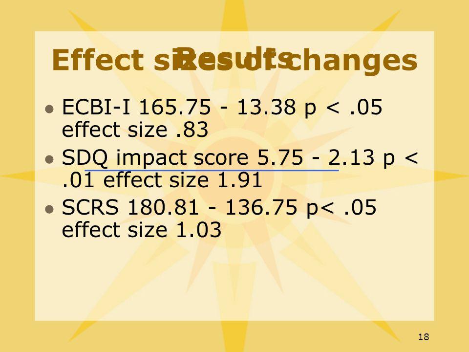 18 Results ECBI-I 165.75 - 13.38 p <.05 effect size.83 SDQ impact score 5.75 - 2.13 p <.01 effect size 1.91 SCRS 180.81 - 136.75 p<.05 effect size 1.03 Effect sizes of changes