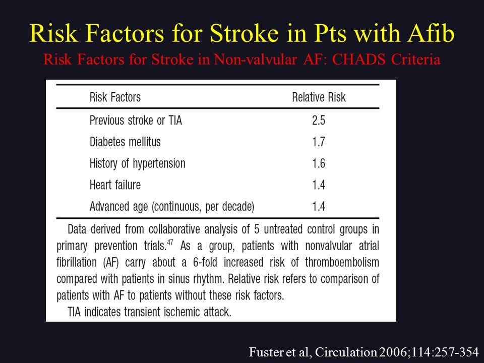 Risk Factors for Stroke in Non-valvular AF: CHADS Criteria Fuster et al, Circulation 2006;114:257-354 Risk Factors for Stroke in Pts with Afib
