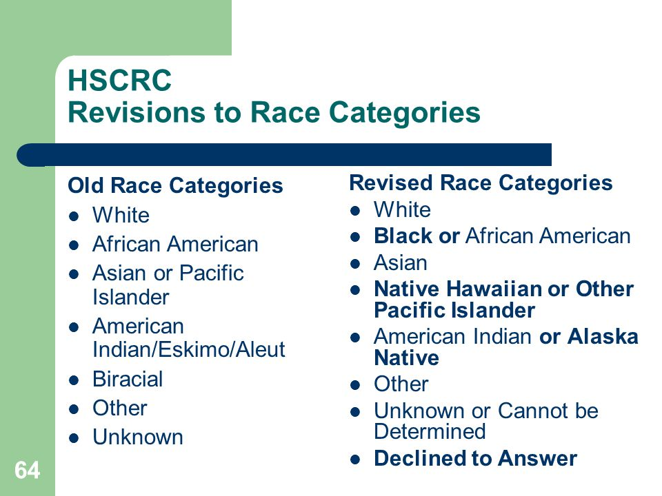 HSCRC Revisions to Race Categories Old Race Categories White African American Asian or Pacific Islander American Indian/Eskimo/Aleut Biracial Other Unknown Revised Race Categories White Black or African American Asian Native Hawaiian or Other Pacific Islander American Indian or Alaska Native Other Unknown or Cannot be Determined Declined to Answer 64