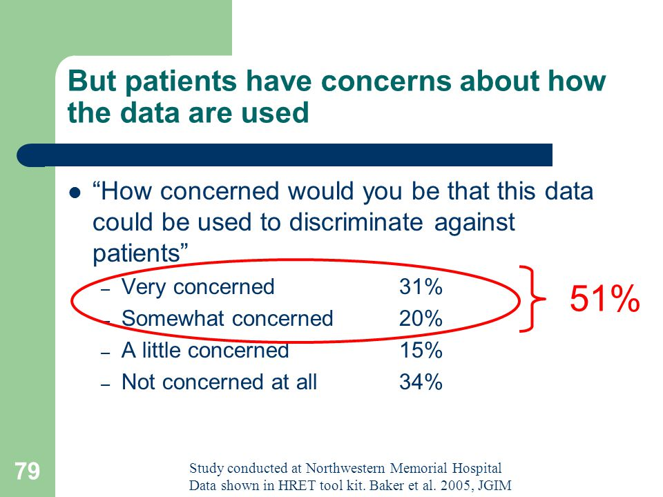 But patients have concerns about how the data are used How concerned would you be that this data could be used to discriminate against patients – Very concerned31% – Somewhat concerned20% – A little concerned15% – Not concerned at all34% Study conducted at Northwestern Memorial Hospital Data shown in HRET tool kit.
