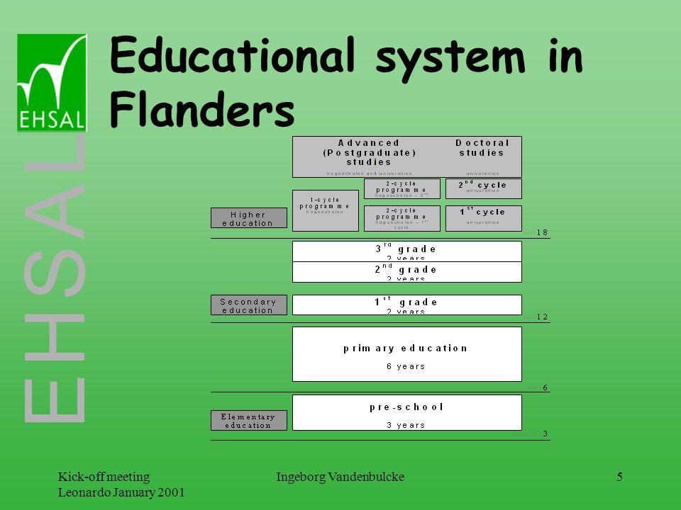 E H S A L Kick-off meeting Leonardo January 2001 Ingeborg Vandenbulcke5 Educational system in Flanders