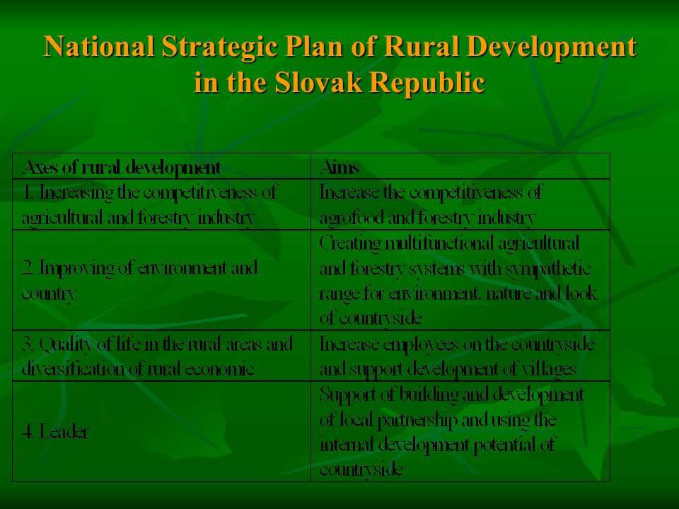 National Strategic Plan of Rural Development in the Slovak Republic