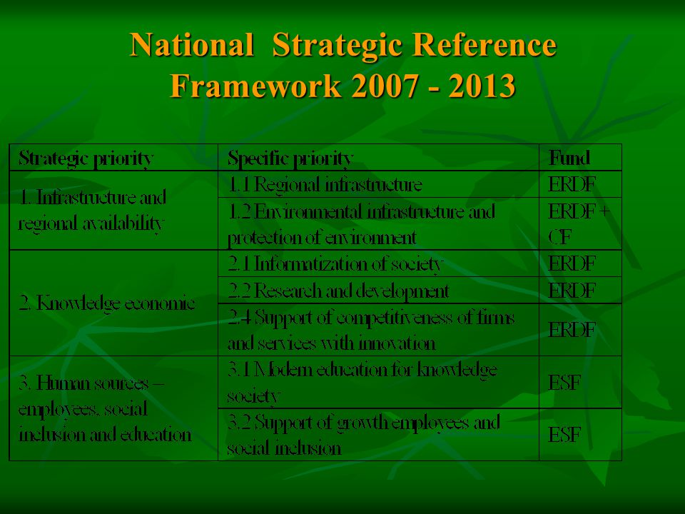 National Strategic Reference Framework 2007 - 2013