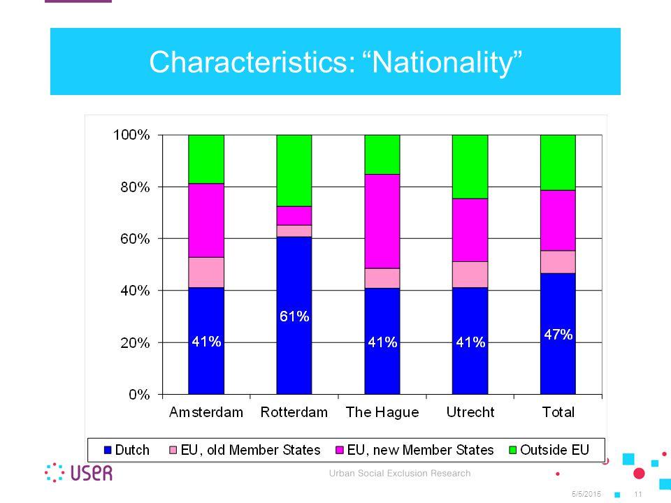 5/5/201511 Characteristics: Nationality