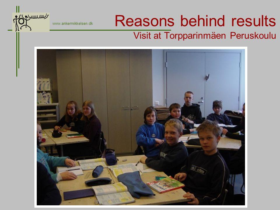 Reasons behind results Visit at Torpparinmäen Peruskoulu www.ankermikkelsen.dk