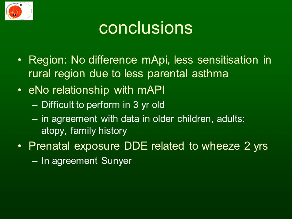 conclusions Region: No difference mApi, less sensitisation in rural region due to less parental asthma eNo relationship with mAPI –Difficult to perfor
