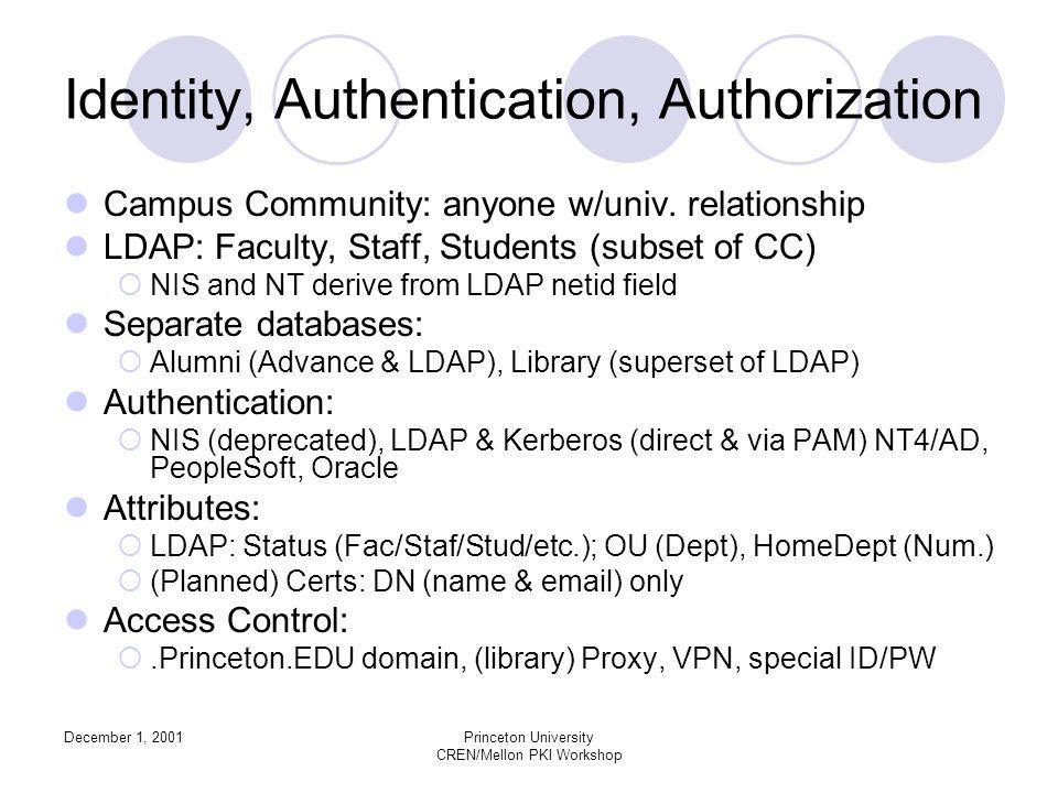 December 1, 2001Princeton University CREN/Mellon PKI Workshop Identity, Authentication, Authorization Campus Community: anyone w/univ.