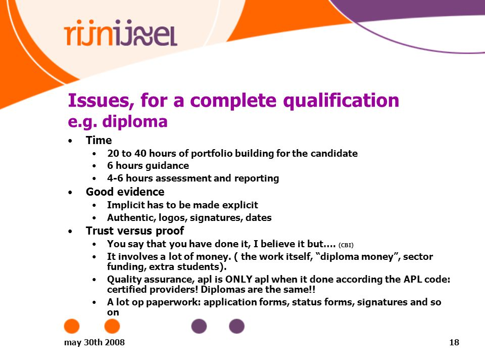 may 30th 200818 Issues, for a complete qualification e.g.
