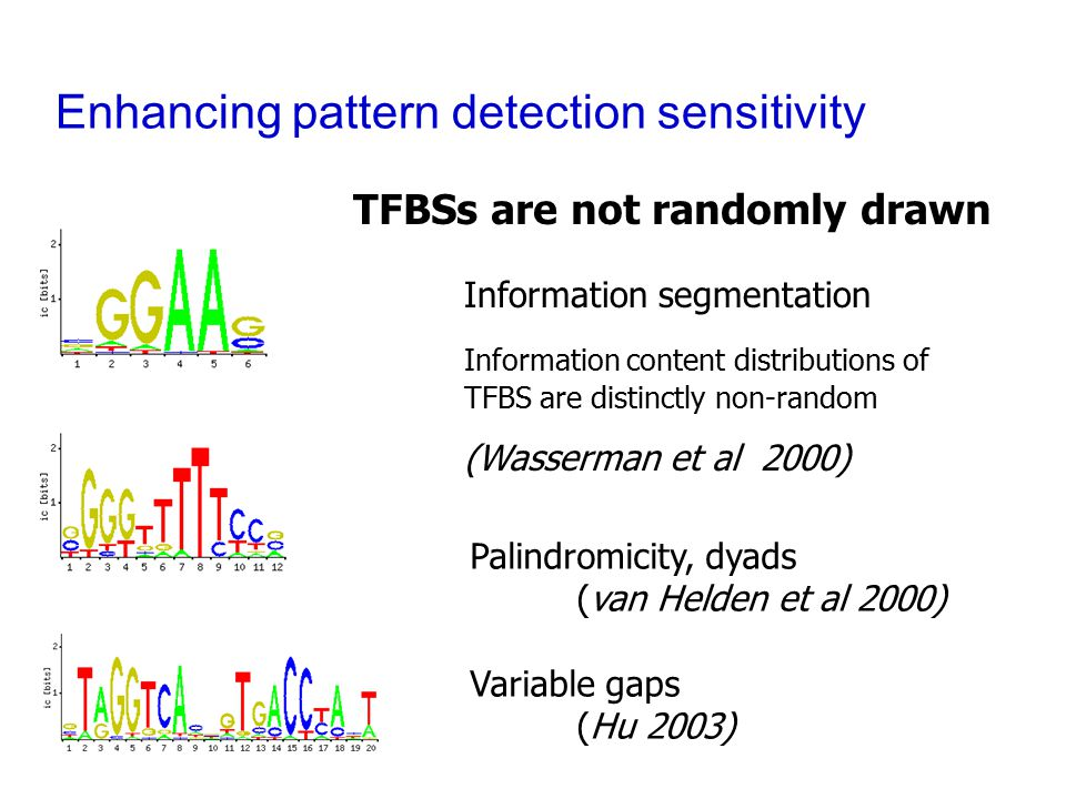 Information segmentation Information content distributions of TFBS are distinctly non-random (Wasserman et al 2000) Palindromicity, dyads (van Helden