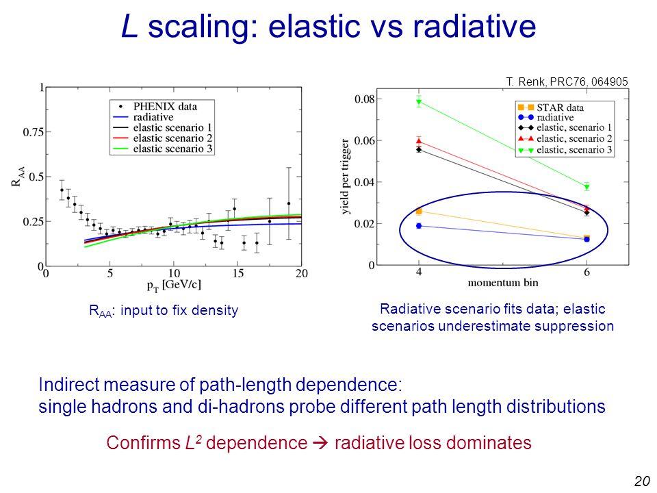 20 L scaling: elastic vs radiative T.