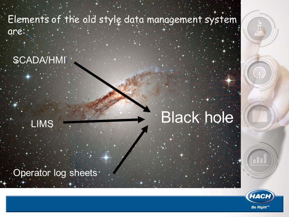Operator log sheets Elements of the old style data management system are: SCADA/HMI I LIMS Black hole
