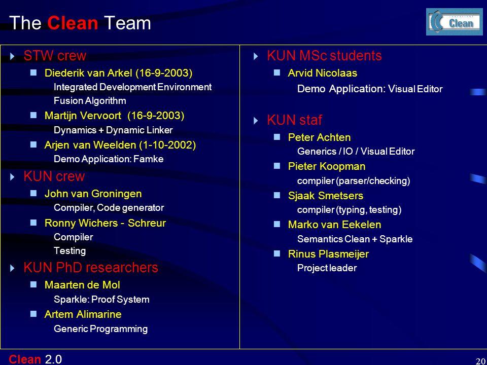 Clean 2.0 20 The Clean Team  STW crew Diederik van Arkel (16-9-2003) Integrated Development Environment Fusion Algorithm Martijn Vervoort (16-9-2003)