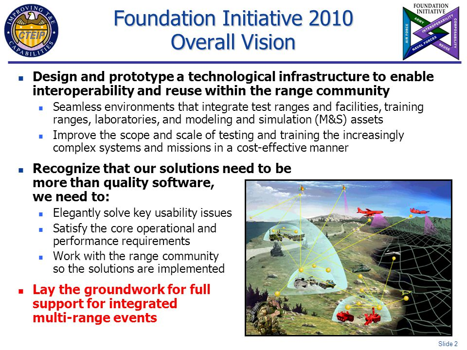 Slide 2 Foundation Initiative 2010 Overall Vision Design and prototype a technological infrastructure to enable interoperability and reuse within the
