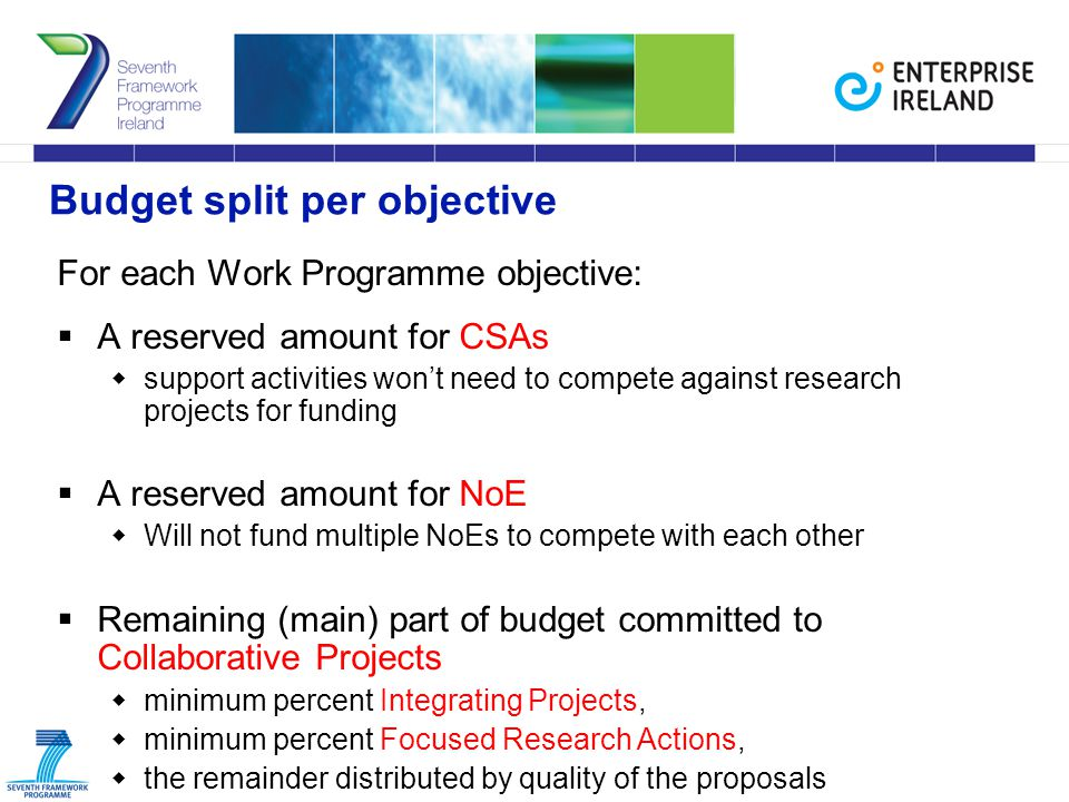 Budget split per objective For each Work Programme objective:  A reserved amount for CSAs  support activities won't need to compete against research projects for funding  A reserved amount for NoE  Will not fund multiple NoEs to compete with each other  Remaining (main) part of budget committed to Collaborative Projects  minimum percent Integrating Projects,  minimum percent Focused Research Actions,  the remainder distributed by quality of the proposals
