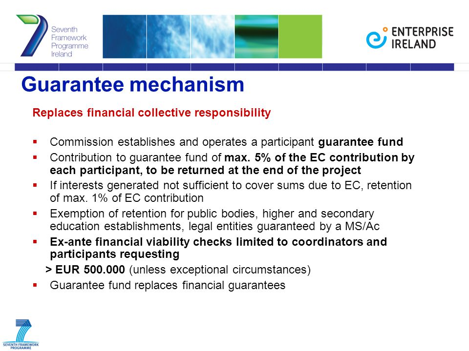 Guarantee mechanism Replaces financial collective responsibility  Commission establishes and operates a participant guarantee fund  Contribution to guarantee fund of max.