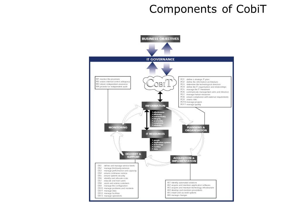 Components of CobiT