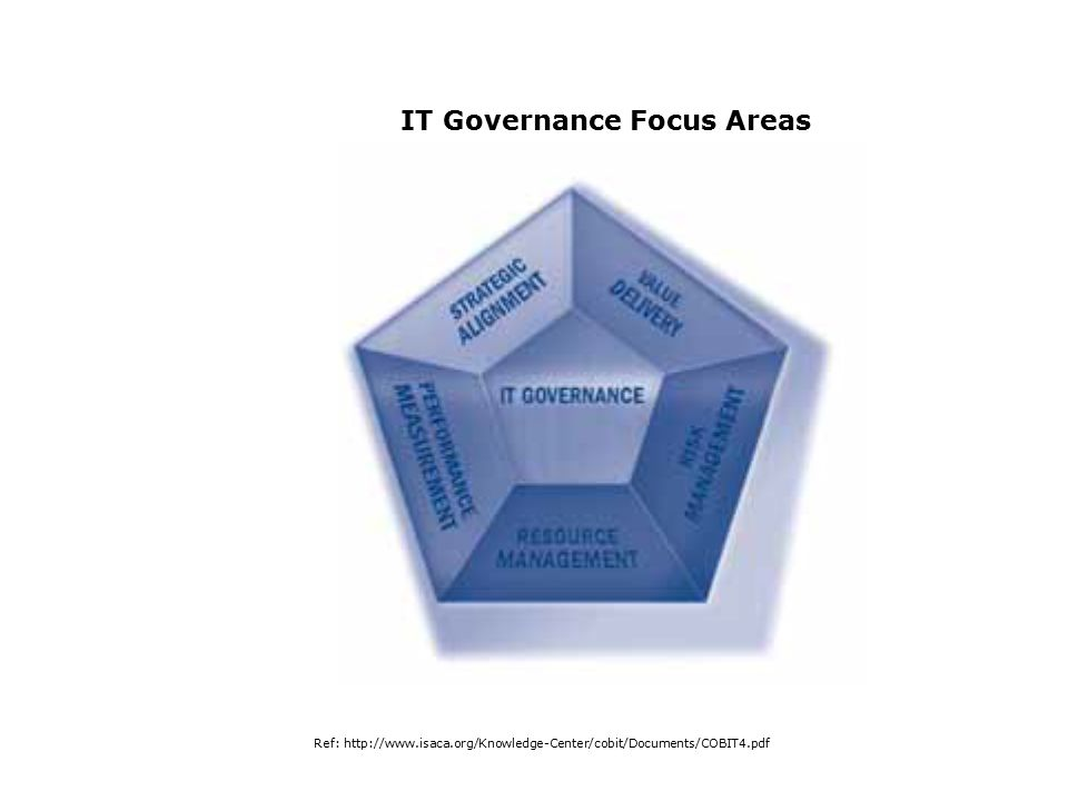 IT Governance Focus Areas Ref: http://www.isaca.org/Knowledge-Center/cobit/Documents/COBIT4.pdf
