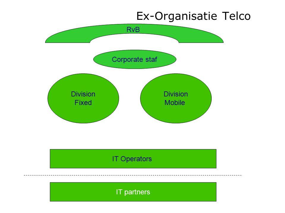 Ex-Organisatie Telco Division Mobile Division Fixed IT partners IT Operators RvB Corporate staf