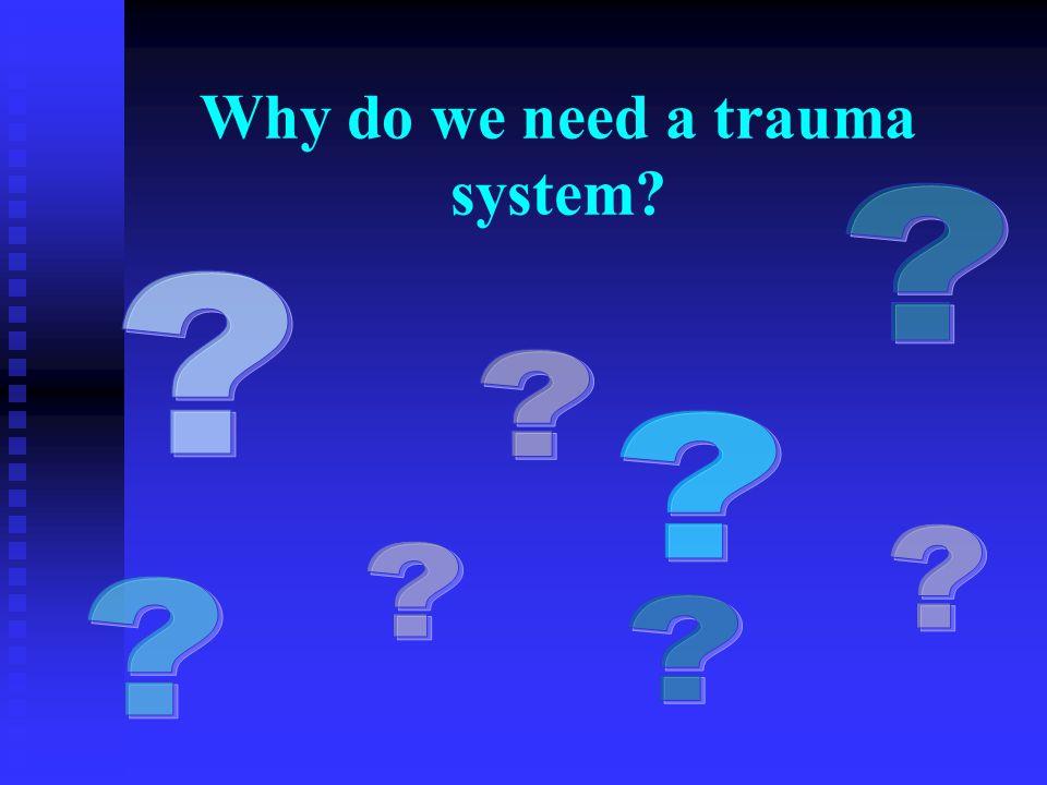 Regional Trauma Councils Population: 152,623Staffed Beds: 556 Hospitals: 18Counties: 18 Total Area: 14,811 square miles NC SC