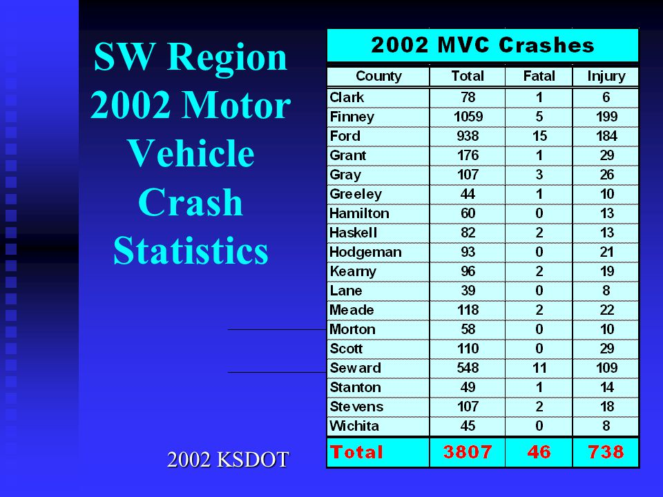 SW Region 2002 Motor Vehicle Crash Statistics 2002 KSDOT