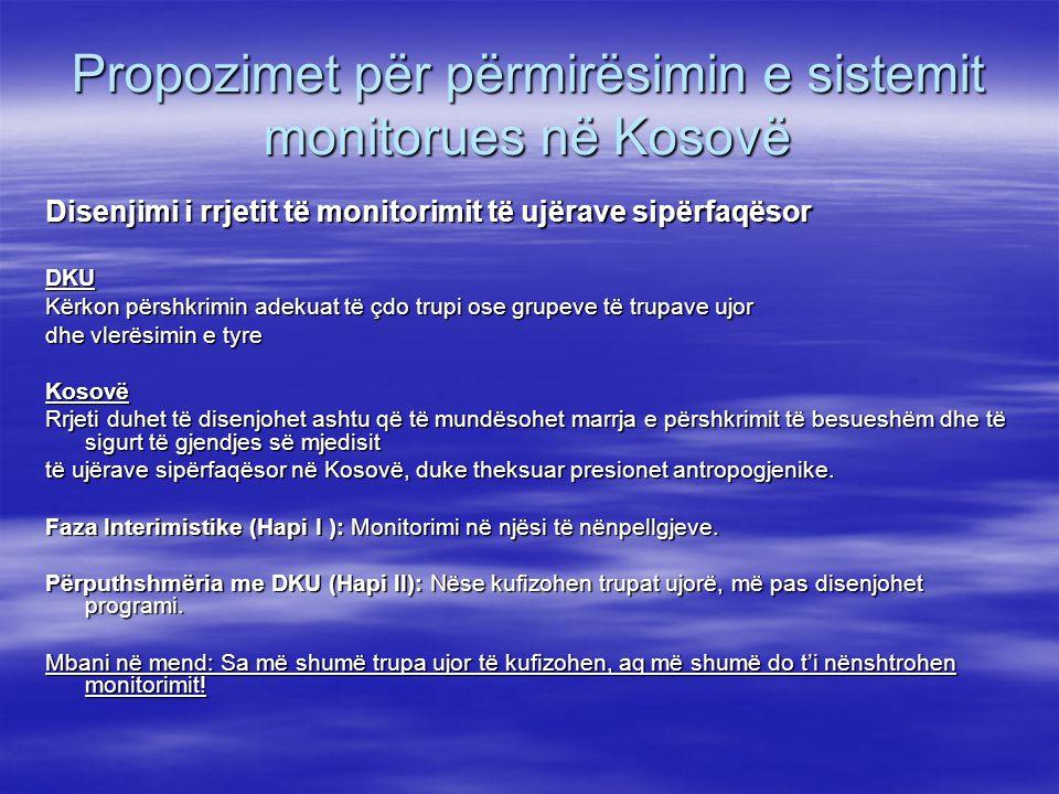 Propozimet për përmirësimin e sistemit monitorues në Kosovë Disenjimi i rrjetit të monitorimit të ujërave sipërfaqësor DKU Kërkon përshkrimin adekuat të çdo trupi ose grupeve të trupave ujor dhe vlerësimin e tyre Kosovë Rrjeti duhet të disenjohet ashtu që të mundësohet marrja e përshkrimit të besueshëm dhe të sigurt të gjendjes së mjedisit të ujërave sipërfaqësor në Kosovë, duke theksuar presionet antropogjenike.