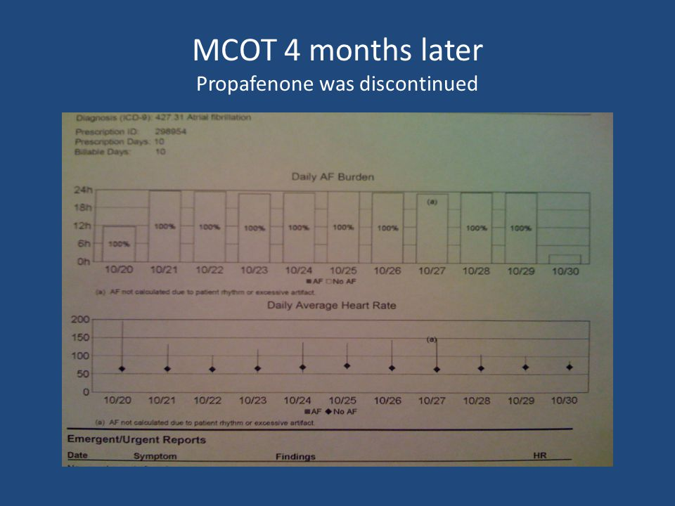 MCOT 4 months later Propafenone was discontinued