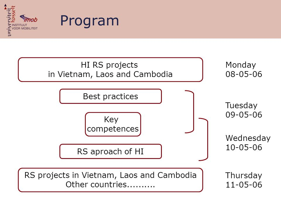 Program HI RS projects in Vietnam, Laos and Cambodia Best practices Key competences RS aproach of HI RS projects in Vietnam, Laos and Cambodia Other countries..........
